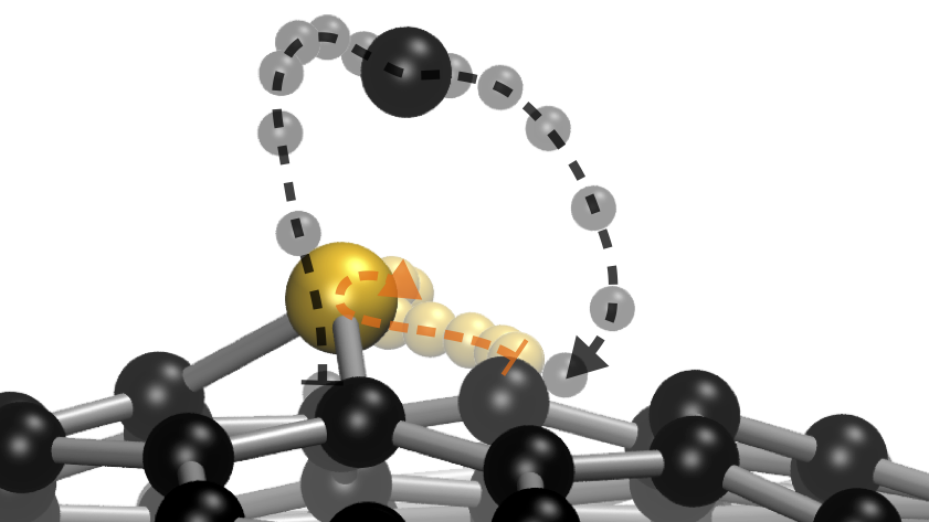 individual atoms